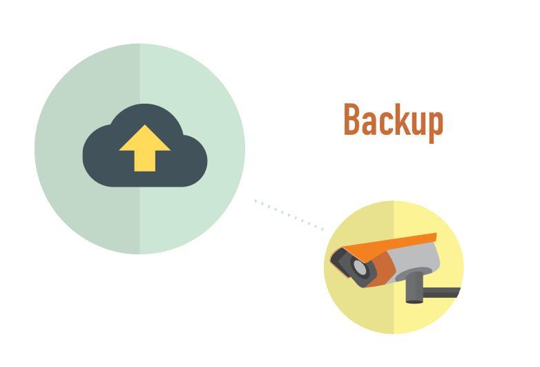 Συχνά backups
