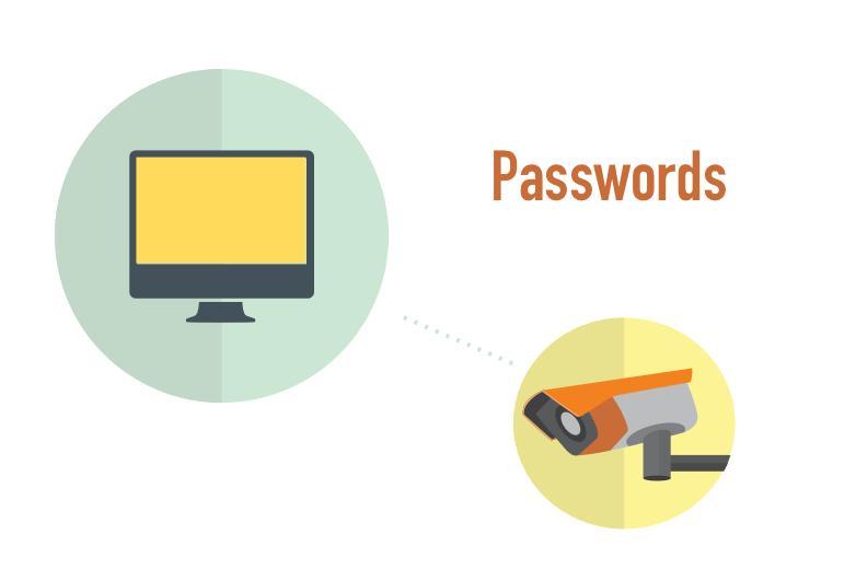 Αλλαγή Passwords