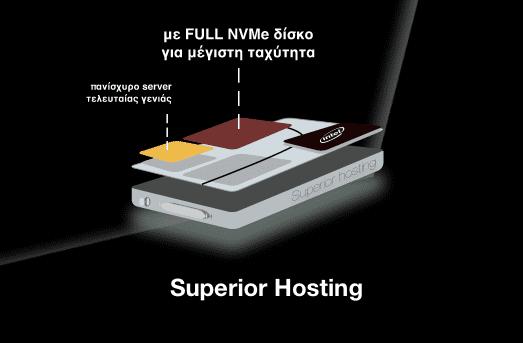 γρηγορο hosting